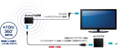 LBT-TVSP100BK-03