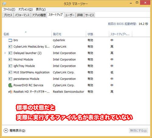 windows8 タスクマネージャスタートアップ