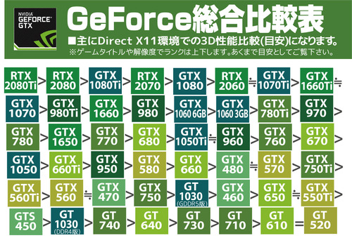 VGA比較_GeForce2019_05版