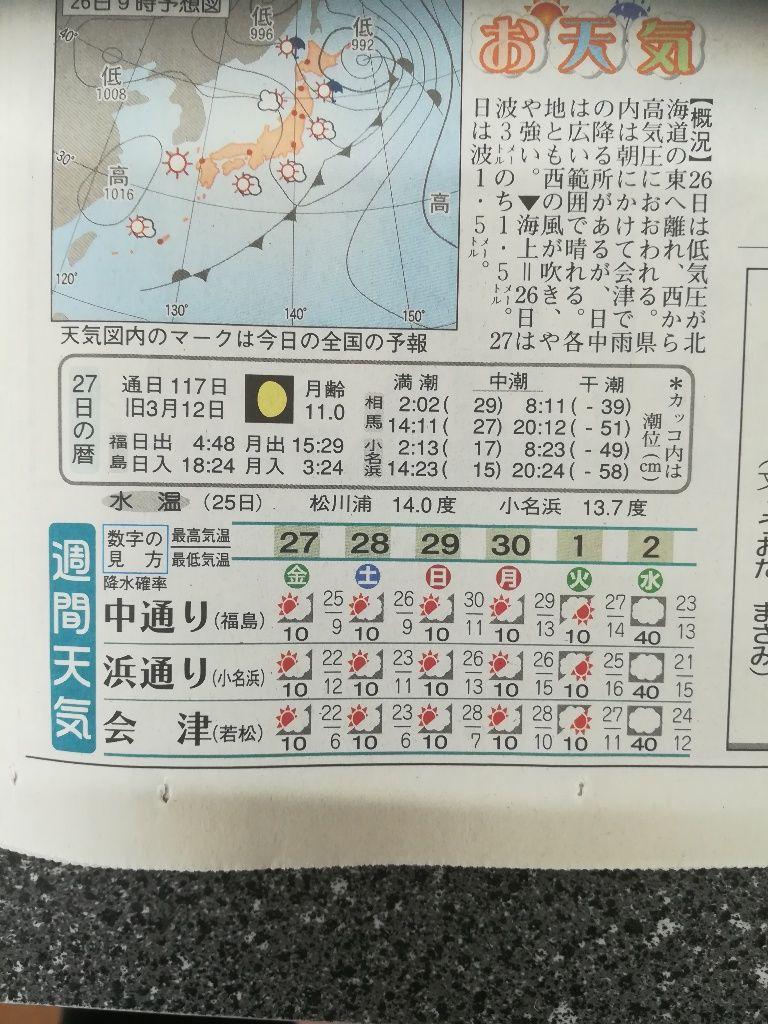 天気予報マピオン郡山