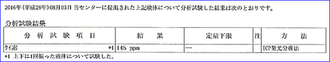 SSの溶出量 150㎎/L 日本分析センター 2016
