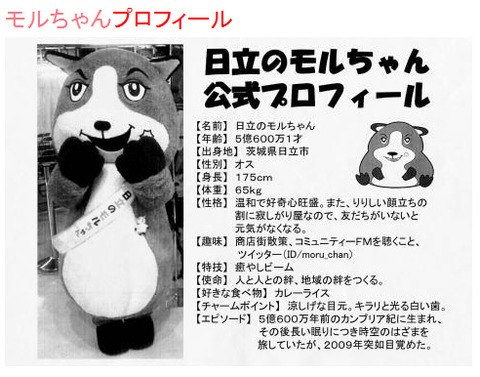 茨城県日立市商店街のマスコットキャラクターがモルモットな件