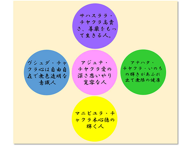 raja_graph