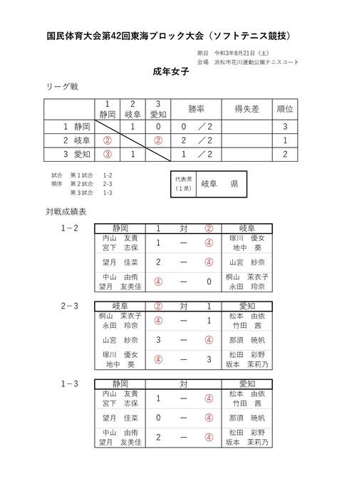 04東海-002