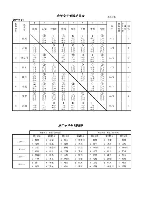 02関東-002
