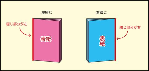 『テラモトさん!ちょっと教えてよ!』vol.32 〜印刷用語-右綴じ・左綴じ〜