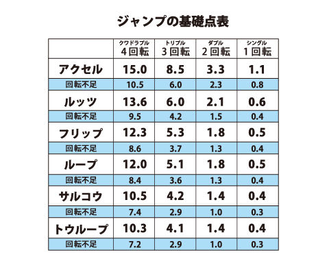 跳んでQの『フィギュアスケートバカシリーズ』vol.2