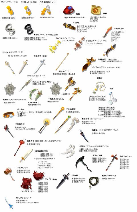 確率が付与されている武器・装飾品