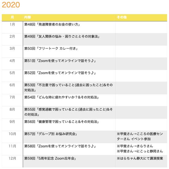 2020.001