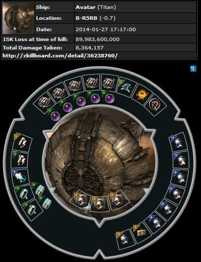 titankill