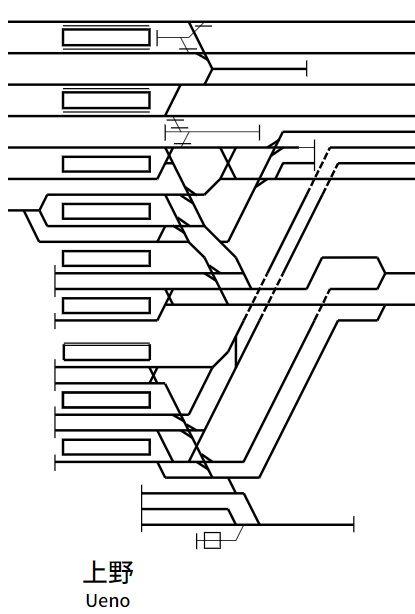 上野配線略図