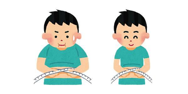 デブと痩せている人の『普通』が違いすぎる」衝撃ツイートに約10万いいね!デブ民必死で否定(笑) : ゲームかなー