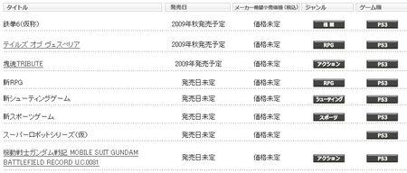 Bannam20090408