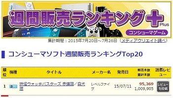 7/20-26 ゲーム週間販売ランキング PS4/PS3『戦国BASARA4 皇』合計9万4千本 等