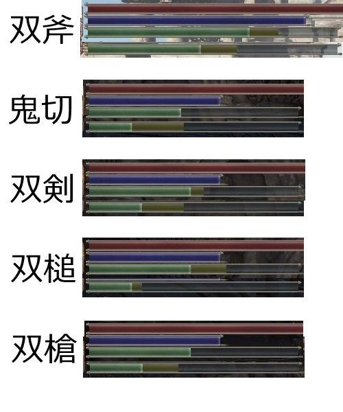 【ダークソウル3】アプデ後のスタミナ減少値比較、双斧・双剣