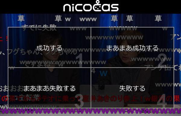 ニコニコ動画、新バージョンの発表でオワコンになったけどさ
