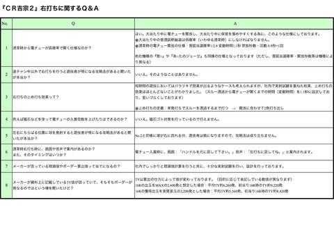 大都 CR吉宗 右打ちに関するQ&A