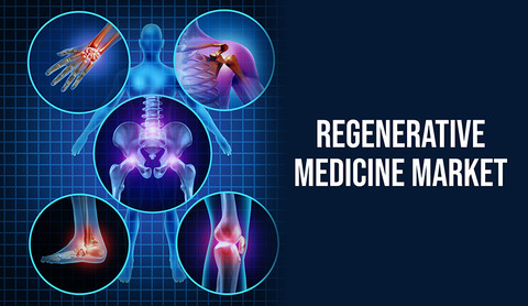 Regenerative Medicine Market by Type, Therapy, Application and Forecast Report by 2030 : psmrのblog