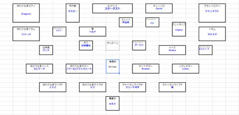 チームSS企画配置図