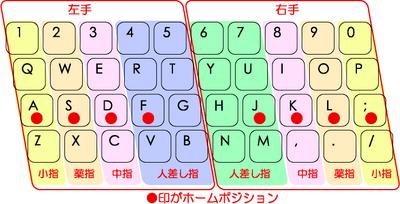 dd3c0420