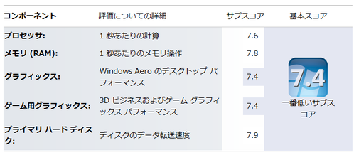 WindowsExperienceIndex