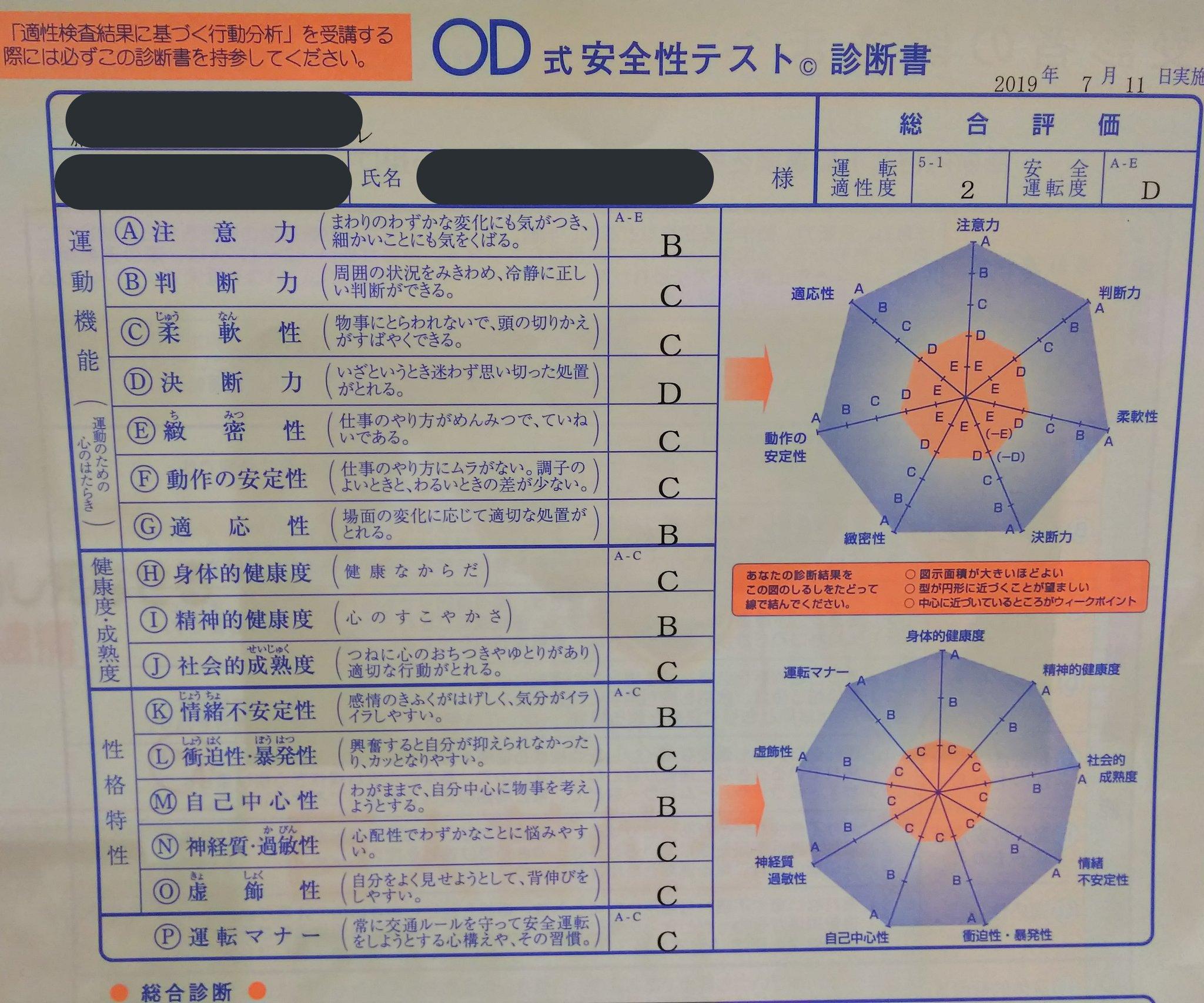 学科 試験 免 仮