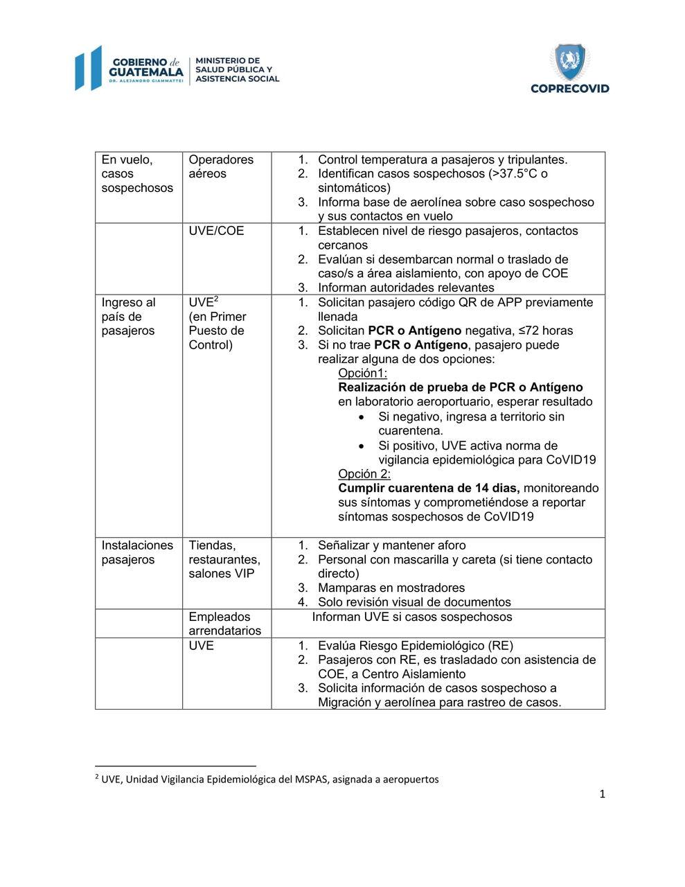 Lineamiento_Aereopuerto_Sin_Diagramas-ultima-version-16-sep-3