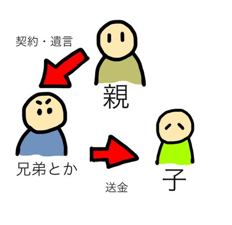 oyanaki02