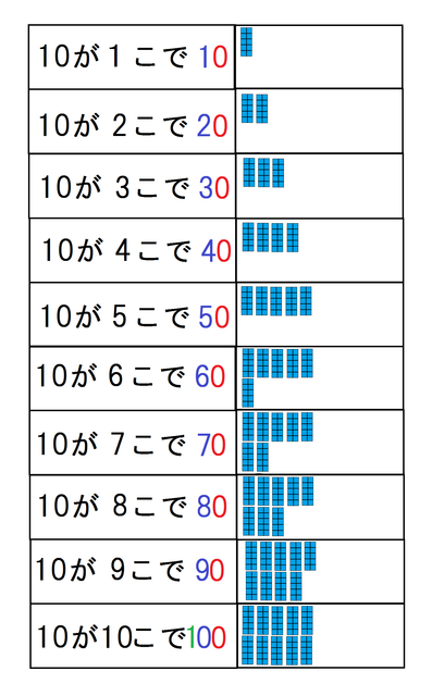 10nodanori2