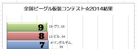 result1