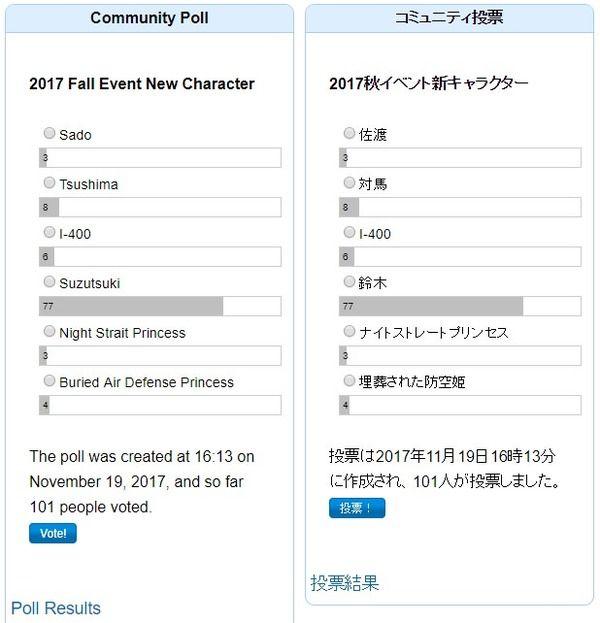 【艦これ】海外wikiアンケの秋イベント新キャラの名前を翻訳した結果