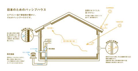graph06-2