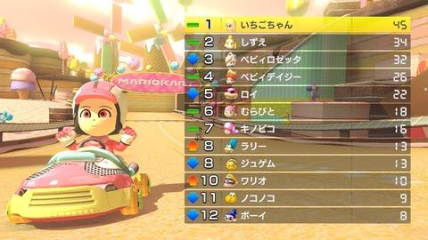 マリカ8DX002★