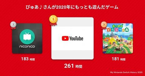 スイッチ202005