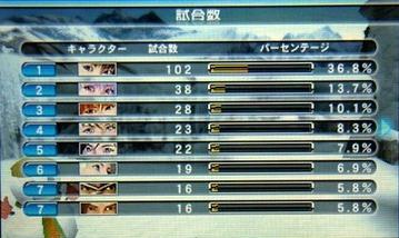 DOAD-003試合数★