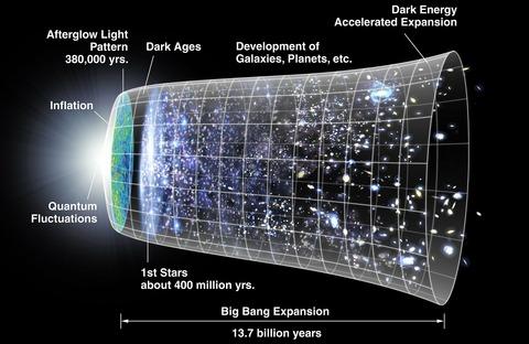 universe-11636_1920