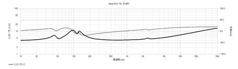 5_impedance