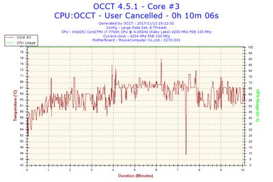 2017-11-13-19h12-Temperature-Core #3