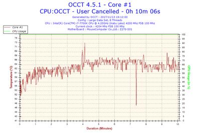 2017-11-13-19h12-Temperature-Core #1