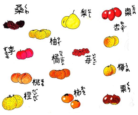 japanese_fruits_by_mr_von_ungarn-d4smwb7