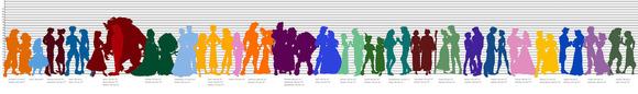 character_heights_by_grodansnagel-d5g1gs0