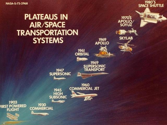 space shuttle concept art 22