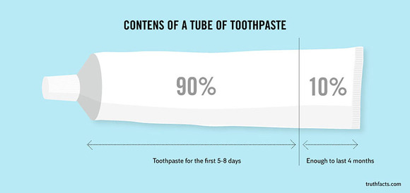 truth-facts-funny-graphs-wumo-2