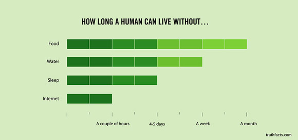 truth-facts-funny-graphs-wumo-15