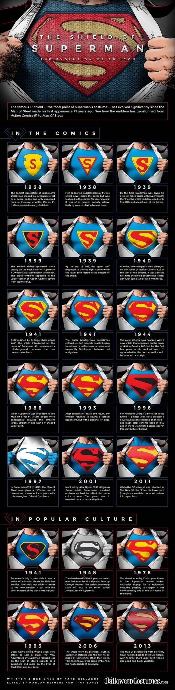 The-Evolution-Of-Supermans-S