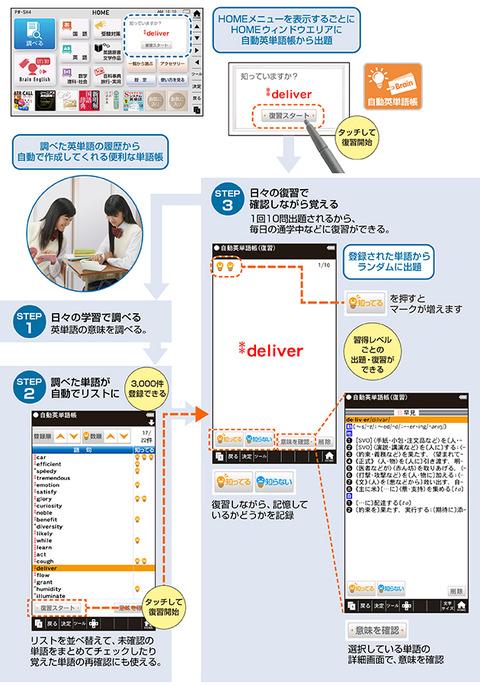 自動英単語帳