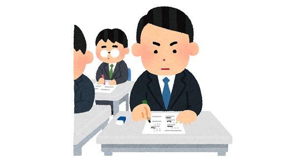 ある企業が入社試験に女性のしぐさを問題として出題する