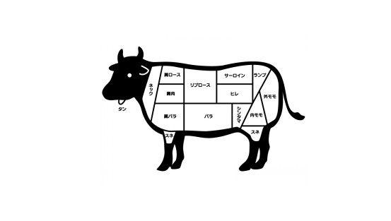 お肉屋さん「この違いわかる?」
