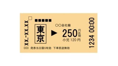 切符に用いられる磁気フォーマットの解析方法