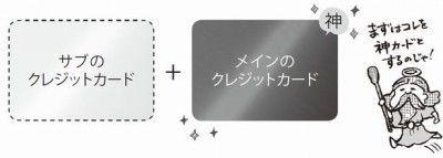 【話題】クレジットカード何枚も持ってるやつなんなの?! 1枚あれば十分じゃね???